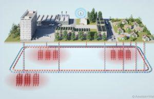 将大型强子对撞机中的废热利用转化为供暖插图