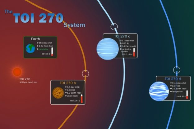 科学家新发现3颗体型不大的系外行星缩略图