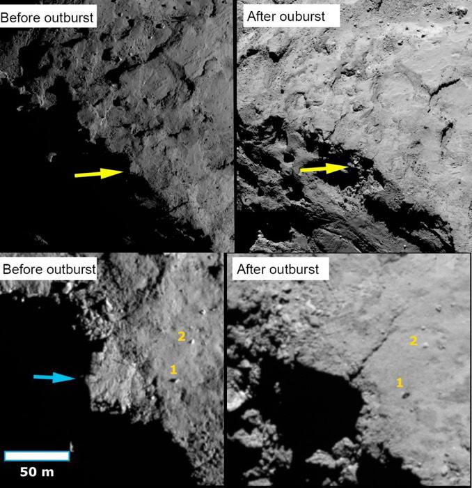 彗星南半球山崩的前后对照图,下半部为该区域的放大图像。