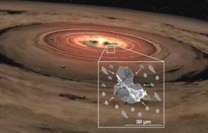 科学家研究陨石确认早期太阳系固体形成非常快速插图