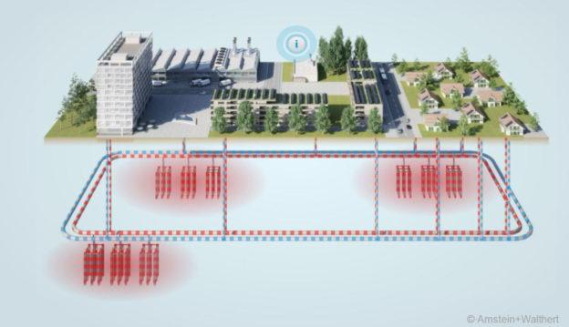 将大型强子对撞机中的废热利用转化为供暖