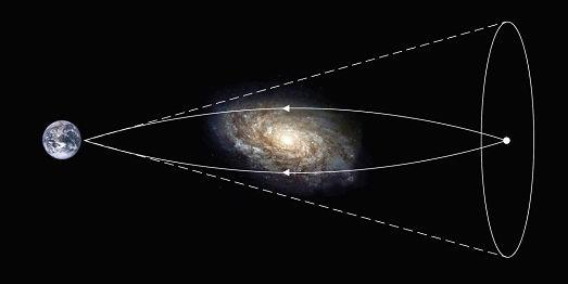 哈勃太空望远镜发现迄今所见最遥远的恒星插图(1)