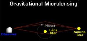两个太空望远镜寻找宇宙中的流浪行星插图
