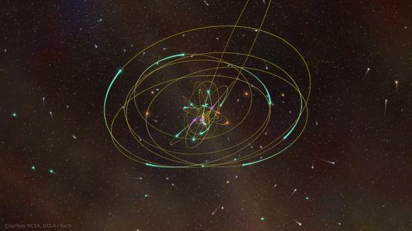 科学家找到研究银河系中心银心黑洞自转的方法
