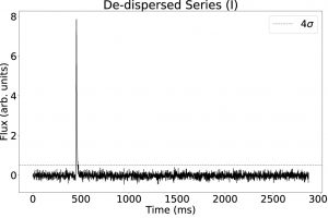 让科学家摸不着头绪的快速无线电爆发有了小小的进展缩略图