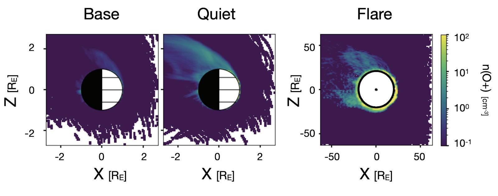 环境恶劣的红矮星星系中的行星也能诞生生命,只是宜居带和太阳系不一样插图2