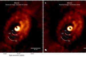 ▲G1及G2为两个吸积盘缝,很有可能是行星形成的过程中将附近的气体清除而产生(Ⓒ:Segura-Cox et al., Nature, 2020)
