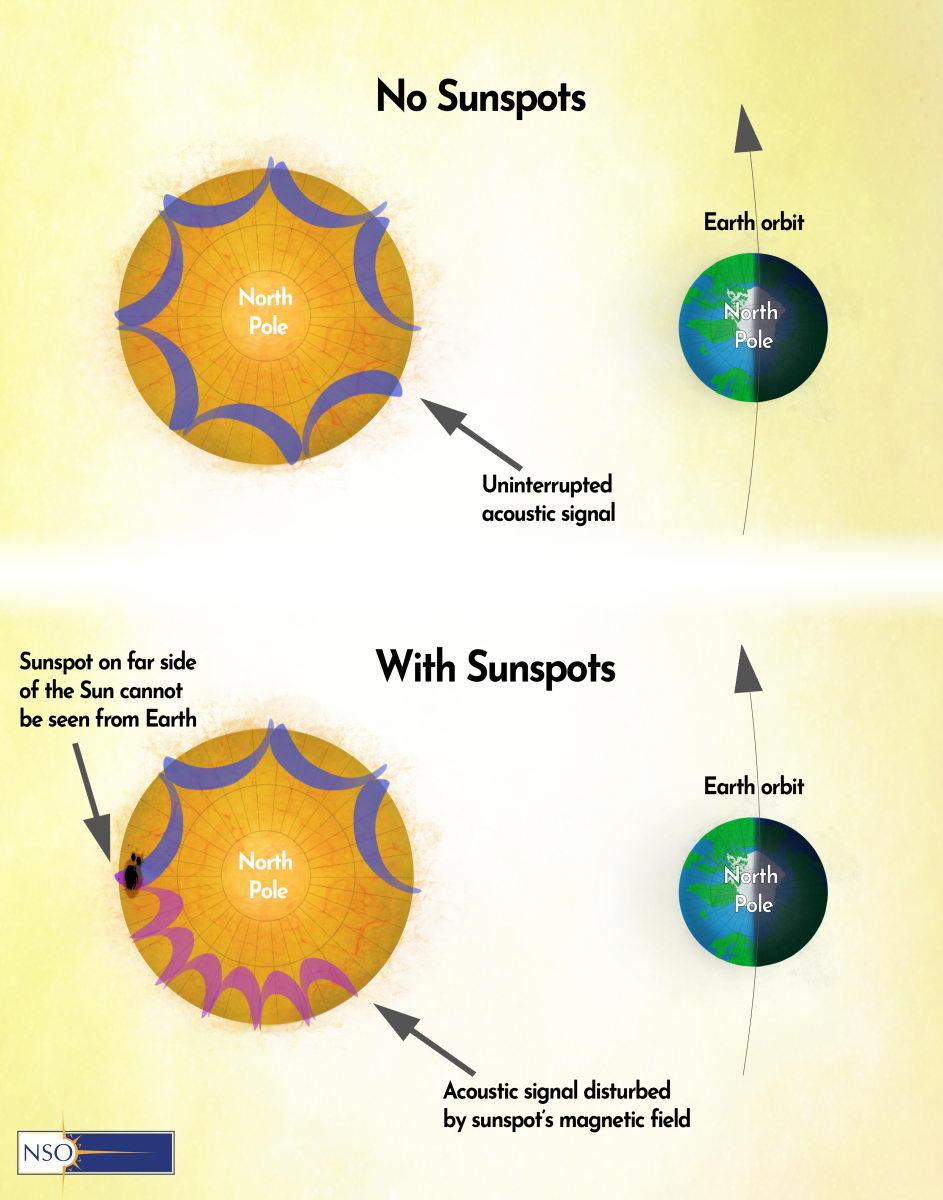 天文学家预测太阳黑子群将在感恩节出现插图
