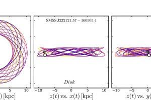 天文学家发现银河系中古老的恒星,竟然不在预期的位置缩略图