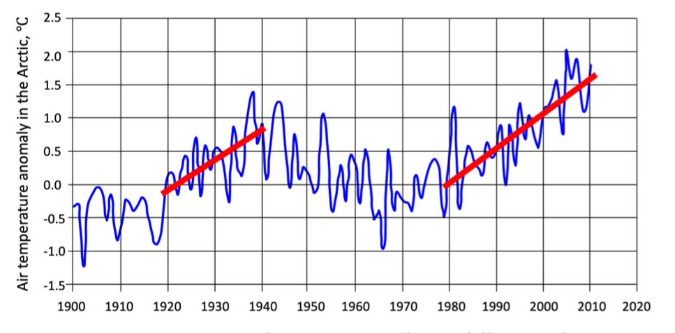 地震可能是北极迅速变暖的主要原因插图2