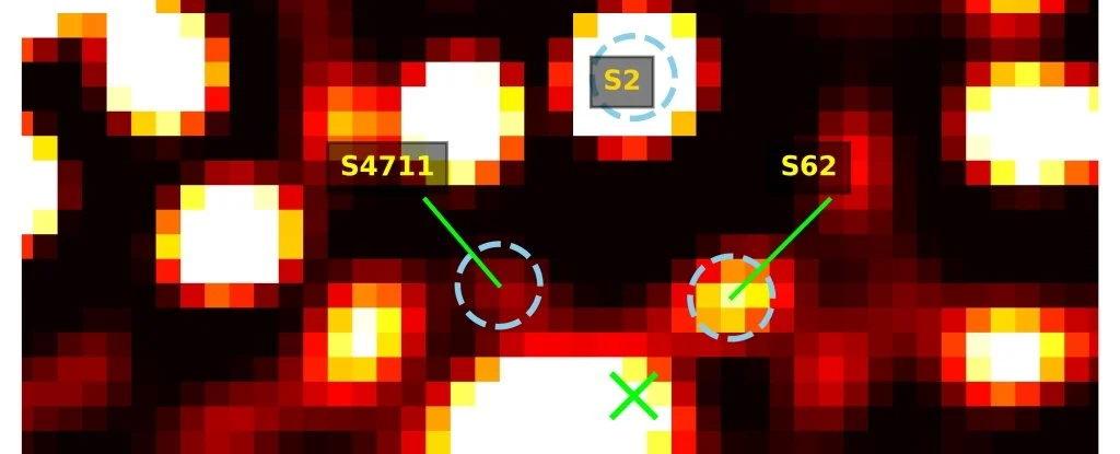 银河系银心黑洞周围的恒星速度高达24000公里/秒(8%光速)