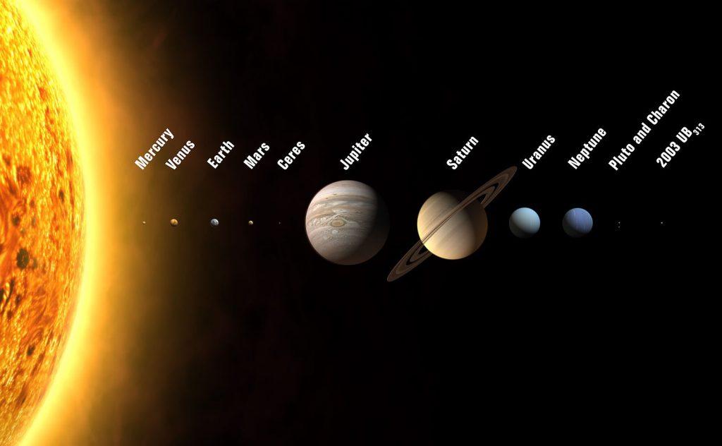 太阳系中哪一个行星消失了,对地球的影响最大?插图