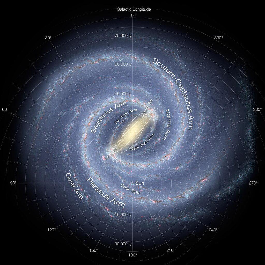 而你通常见到的这种高清的银河系图片,实际上只是出自艺术家根据现有观测的一些想象图而已。