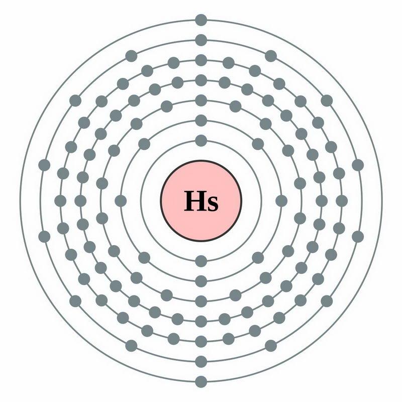 𬭶元素介绍插图2