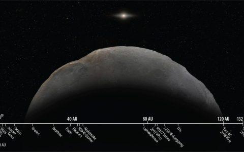 科学家发现太阳系中最遥远的矮行星:2018 AG37,距离是冥王星的四倍