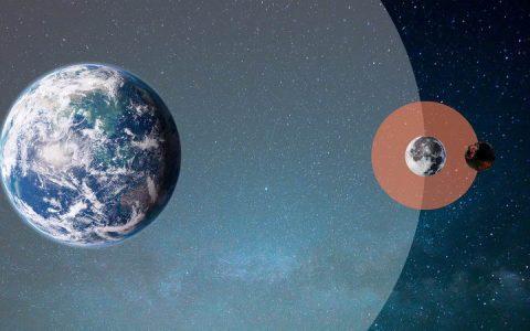 什么是卫卫星?